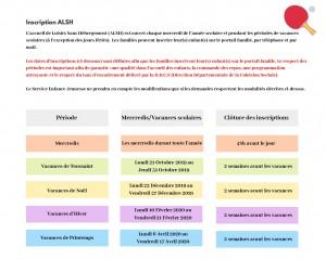 Note explicative des réservations (ALP - ALSH - Restauration scolaire) 2019-2020-page-004